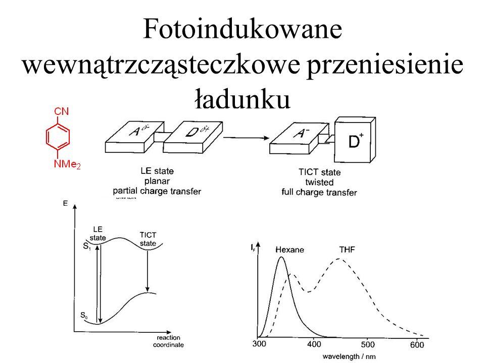 Fotoindukowane wewnątrzcząsteczkowe przeniesienie ładunku