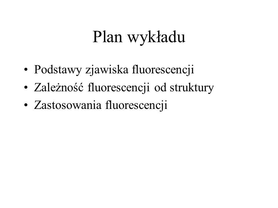 Plan wykładu Podstawy zjawiska fluorescencji