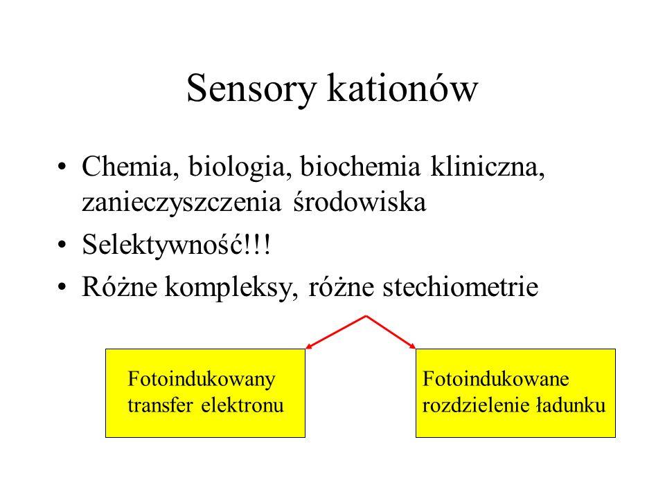 Sensory kationów Chemia, biologia, biochemia kliniczna, zanieczyszczenia środowiska. Selektywność!!!