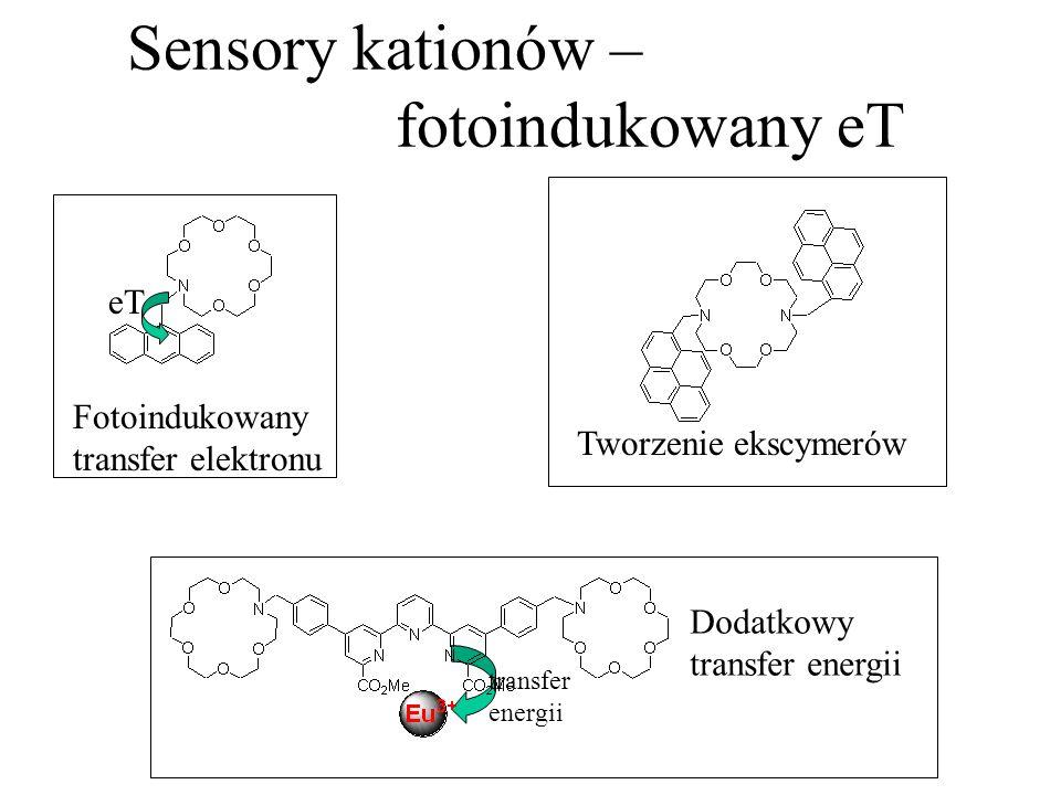 Sensory kationów – fotoindukowany eT