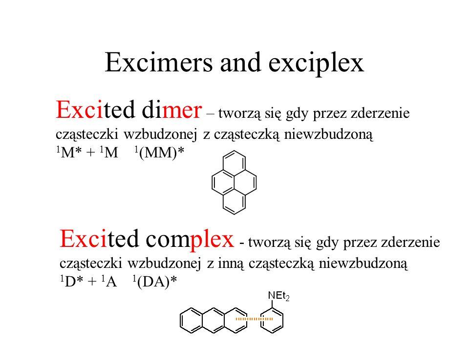 Excimers and exciplex Excited dimer – tworzą się gdy przez zderzenie