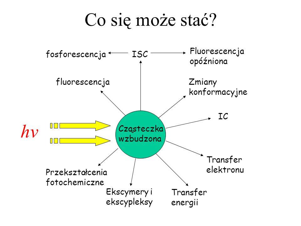 Co się może stać hv Fluorescencja opóźniona fosforescencja ISC