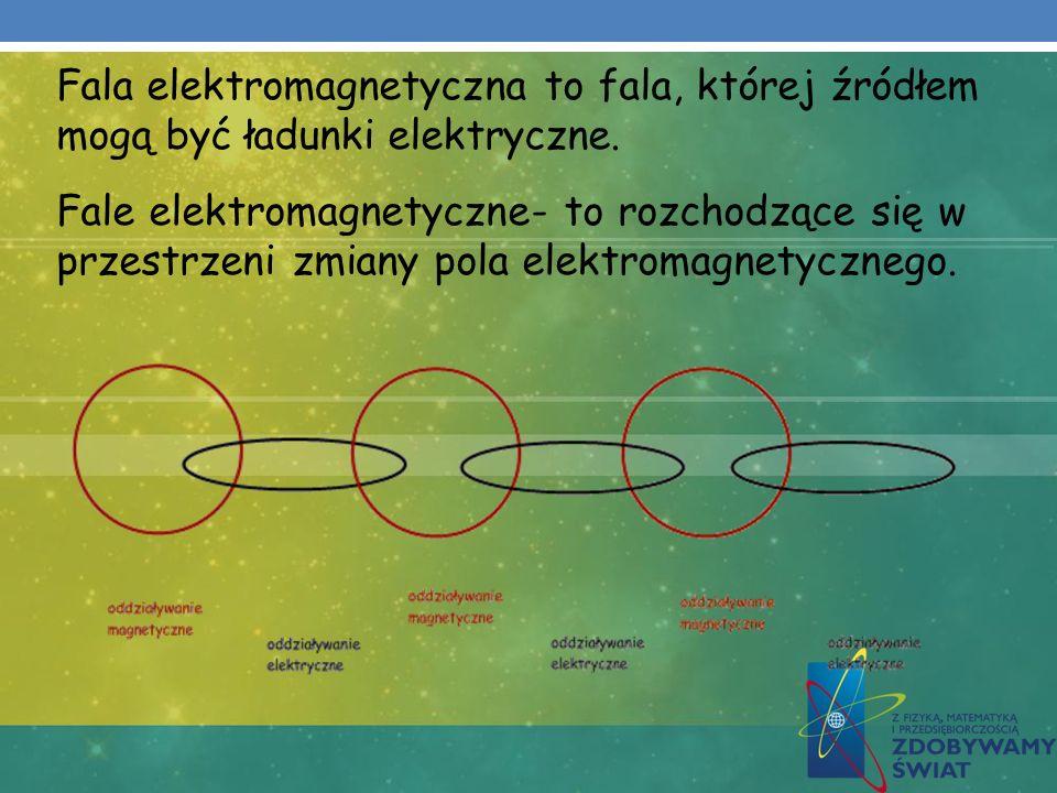 Fala elektromagnetyczna to fala, której źródłem mogą być ładunki elektryczne.