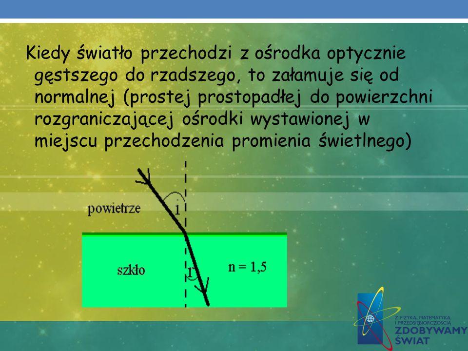Kiedy światło przechodzi z ośrodka optycznie gęstszego do rzadszego, to załamuje się od normalnej (prostej prostopadłej do powierzchni rozgraniczającej ośrodki wystawionej w miejscu przechodzenia promienia świetlnego)