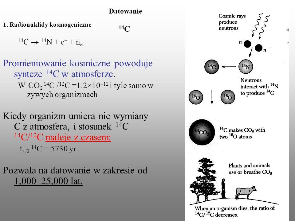 Promieniowanie kosmiczne powoduje synteze 14C w atmosferze.