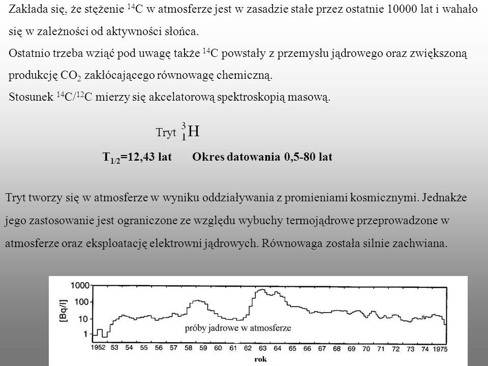 Zakłada się, że stężenie 14C w atmosferze jest w zasadzie stałe przez ostatnie 10000 lat i wahało się w zależności od aktywności słońca.
