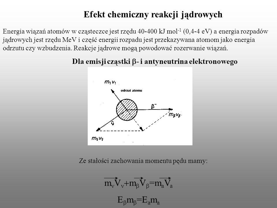Efekt chemiczny reakcji jądrowych