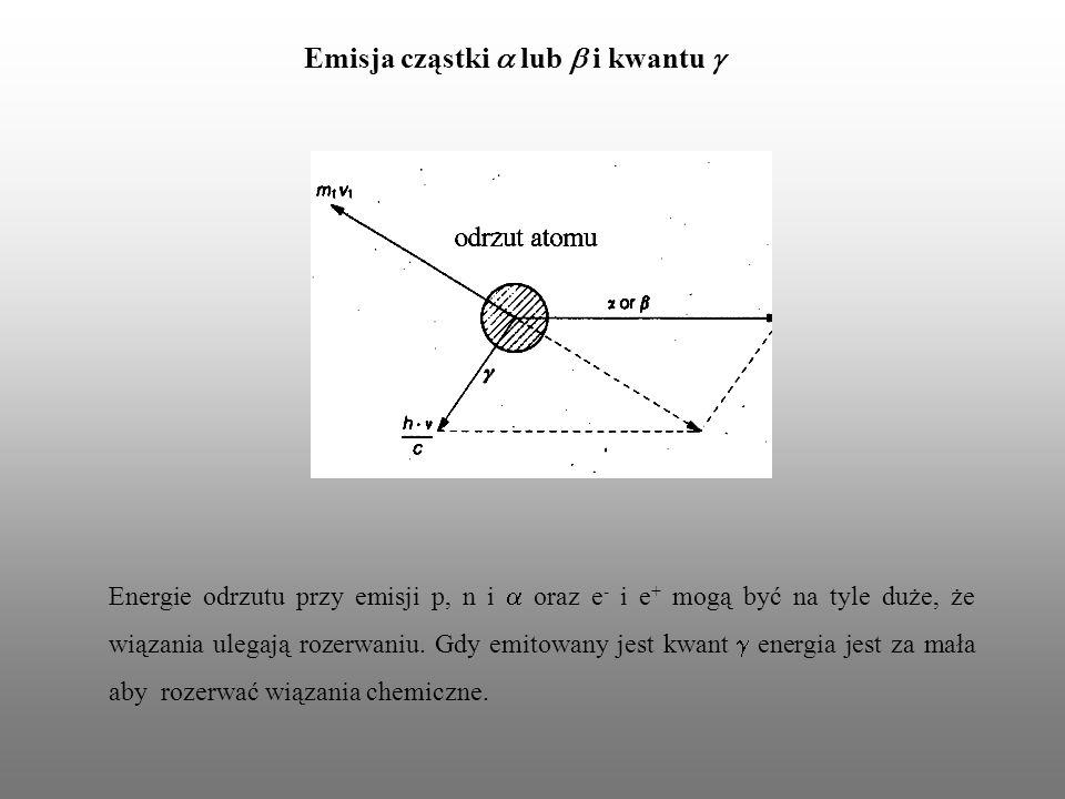 Emisja cząstki a lub b i kwantu g