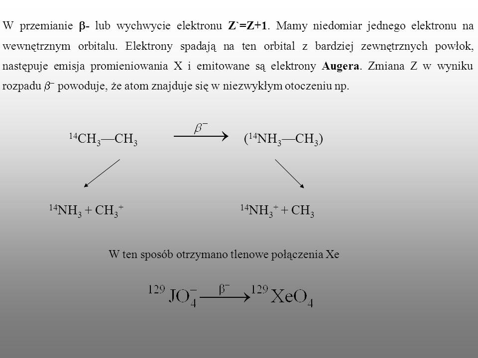 14CH3—CH3 (14NH3—CH3) 14NH3 + CH3+ 14NH3+ + CH3