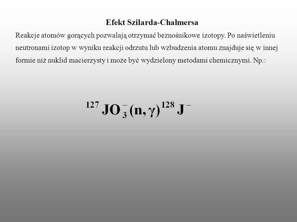 Efekt Szilarda-Chalmersa