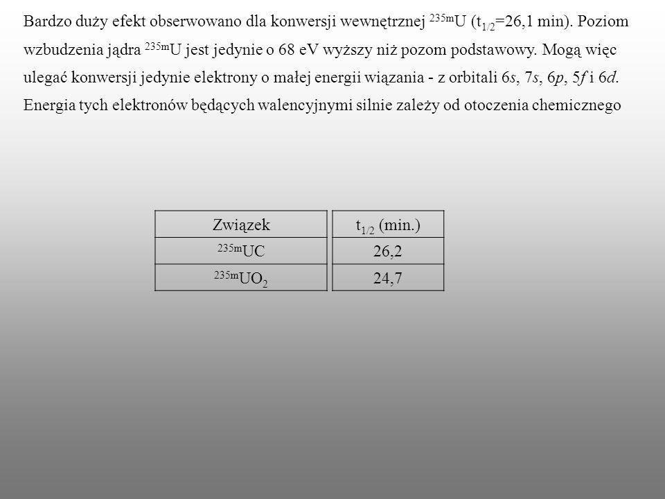 Bardzo duży efekt obserwowano dla konwersji wewnętrznej 235mU (t1/2=26,1 min). Poziom wzbudzenia jądra 235mU jest jedynie o 68 eV wyższy niż pozom podstawowy. Mogą więc ulegać konwersji jedynie elektrony o małej energii wiązania - z orbitali 6s, 7s, 6p, 5f i 6d.