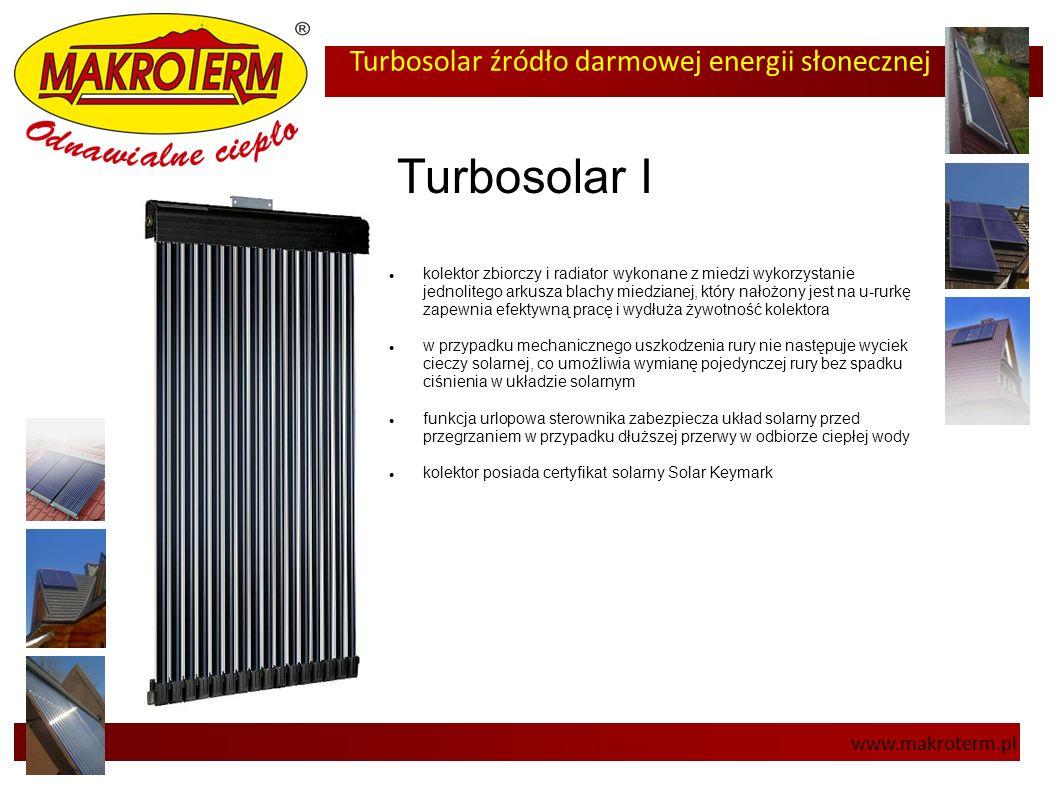 Turbosolar I Turbosolar źródło darmowej energii słonecznej