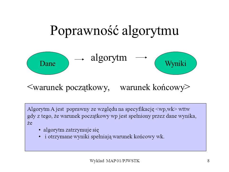 Poprawność algorytmu algorytm