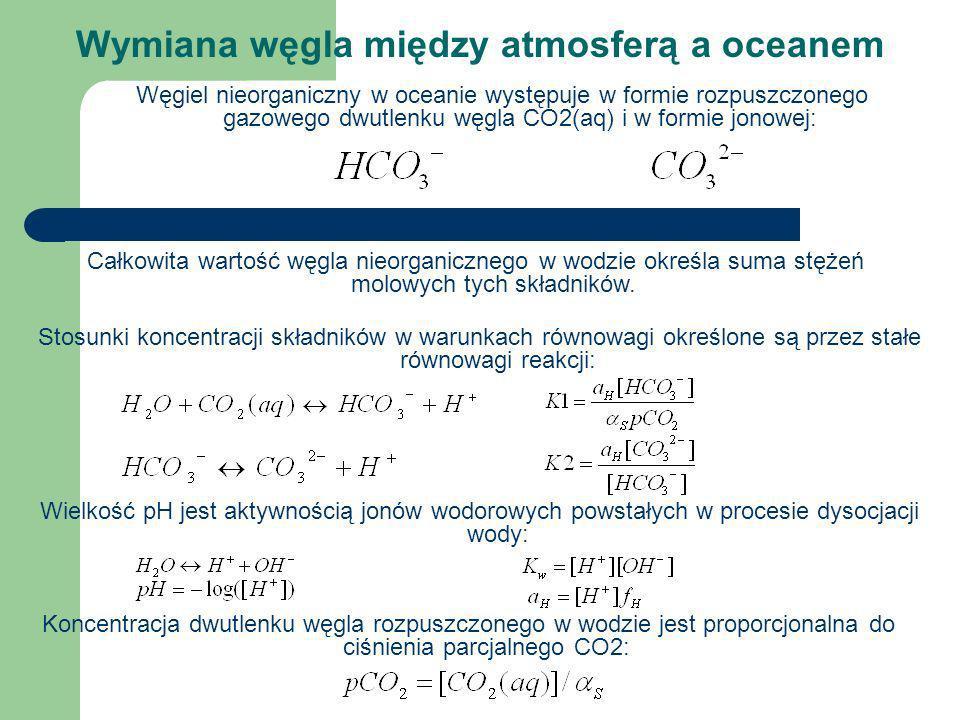 Wymiana węgla między atmosferą a oceanem