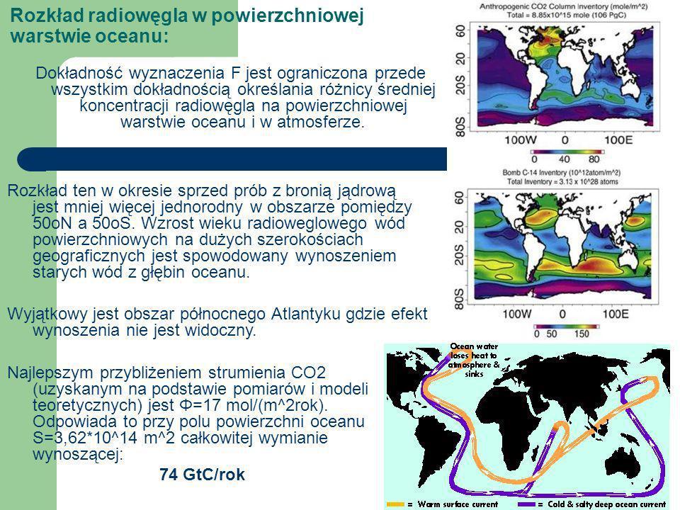 Rozkład radiowęgla w powierzchniowej warstwie oceanu: