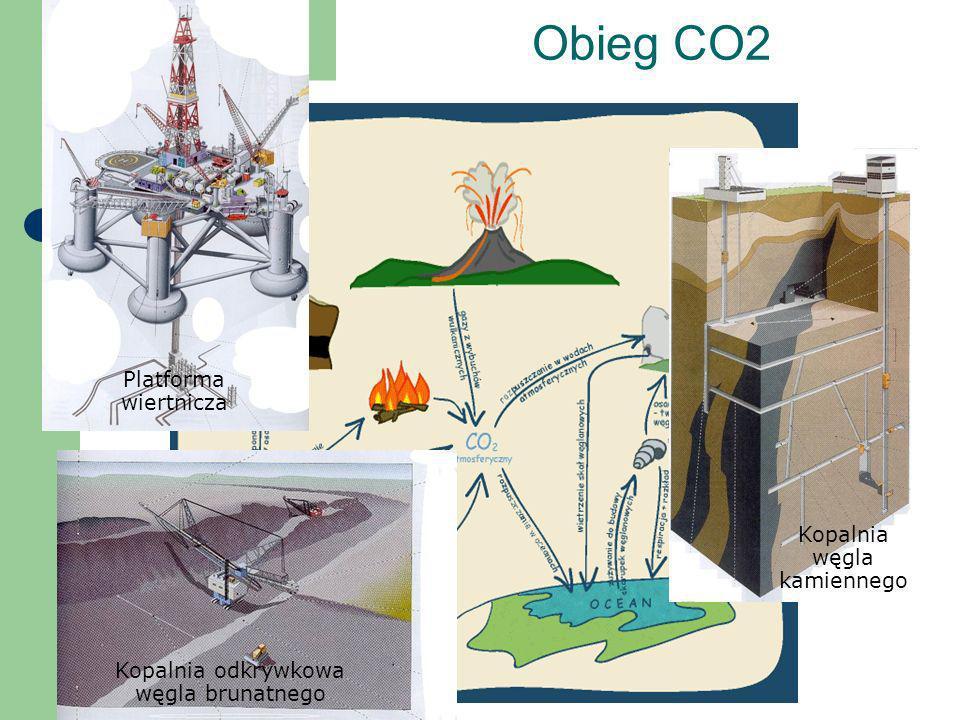 Obieg CO2 Platforma wiertnicza Kopalnia węgla kamiennego