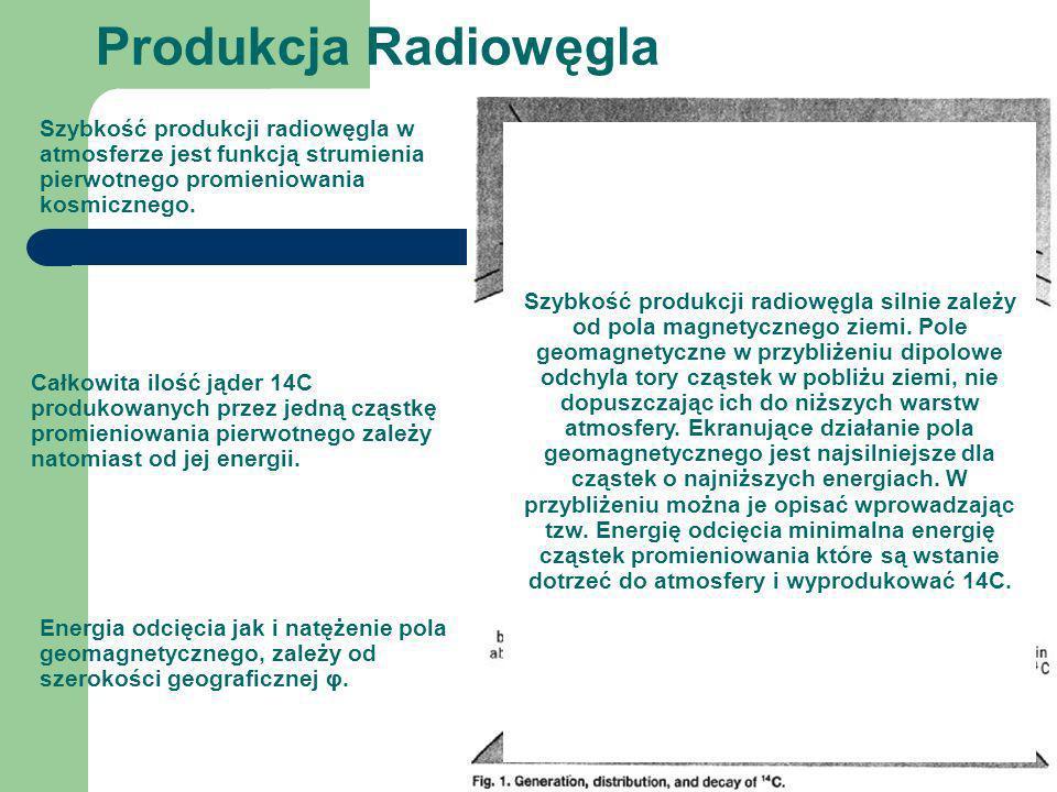 Produkcja RadiowęglaSzybkość produkcji radiowęgla w atmosferze jest funkcją strumienia pierwotnego promieniowania kosmicznego.