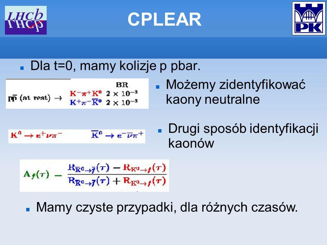 CPLEAR Dla t=0, mamy kolizje p pbar.