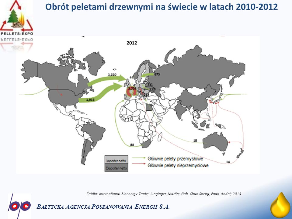 Obrót peletami drzewnymi na świecie w latach 2010-2012