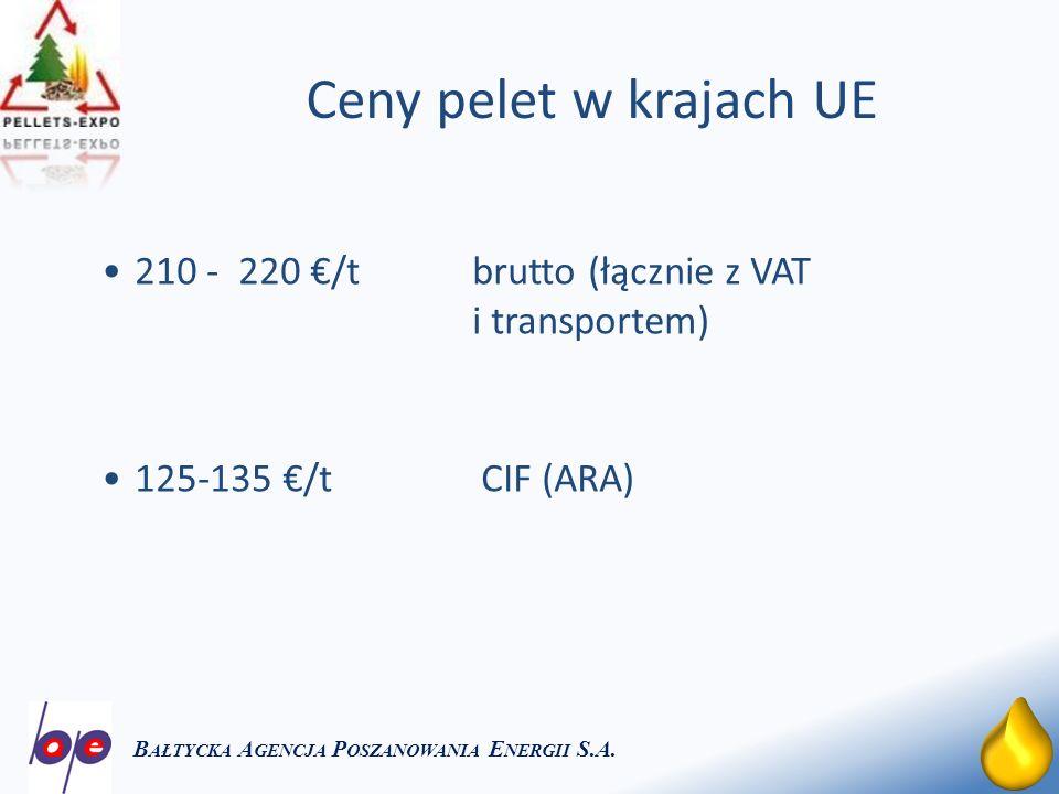 Bałtycka Agencja Poszanowania Energii S.A.
