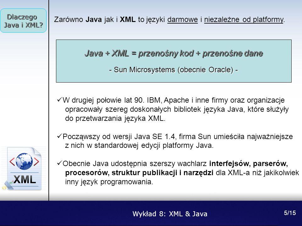 Java + XML = przenośny kod + przenośne dane