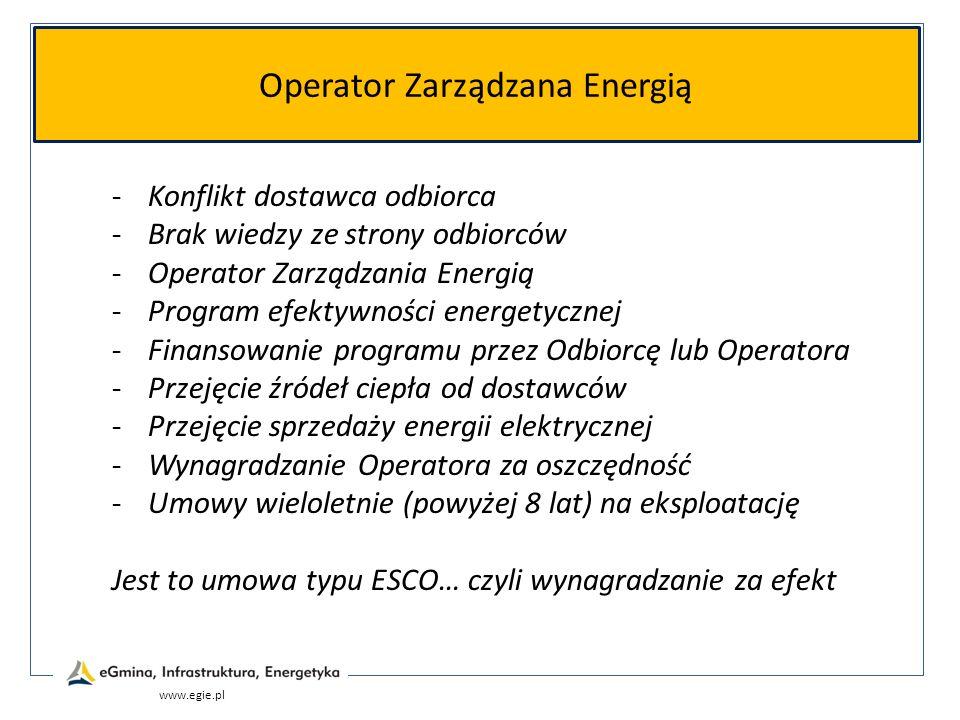Operator Zarządzana Energią