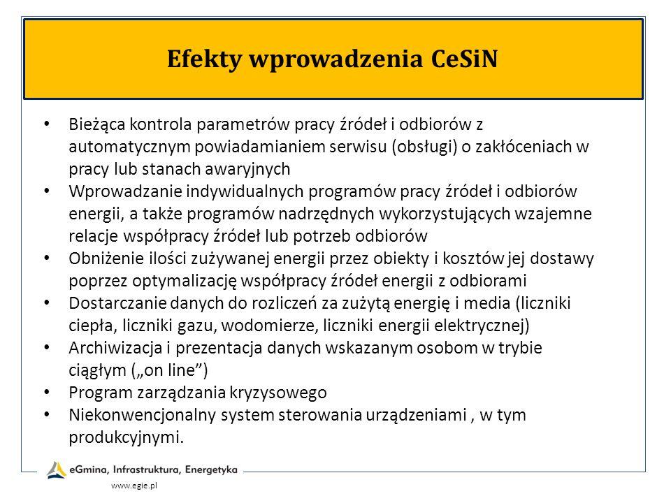 Efekty wprowadzenia CeSiN