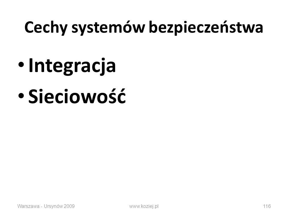 Cechy systemów bezpieczeństwa