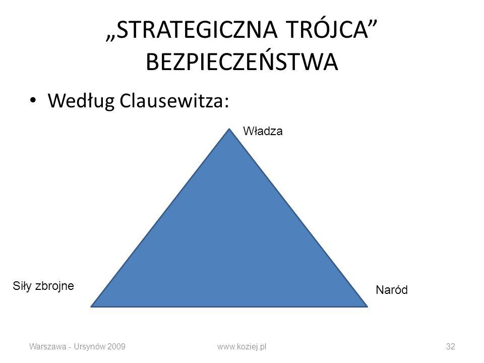 """""""STRATEGICZNA TRÓJCA BEZPIECZEŃSTWA"""