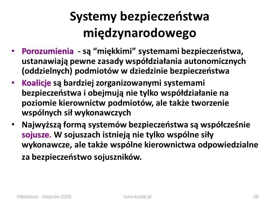 Systemy bezpieczeństwa międzynarodowego
