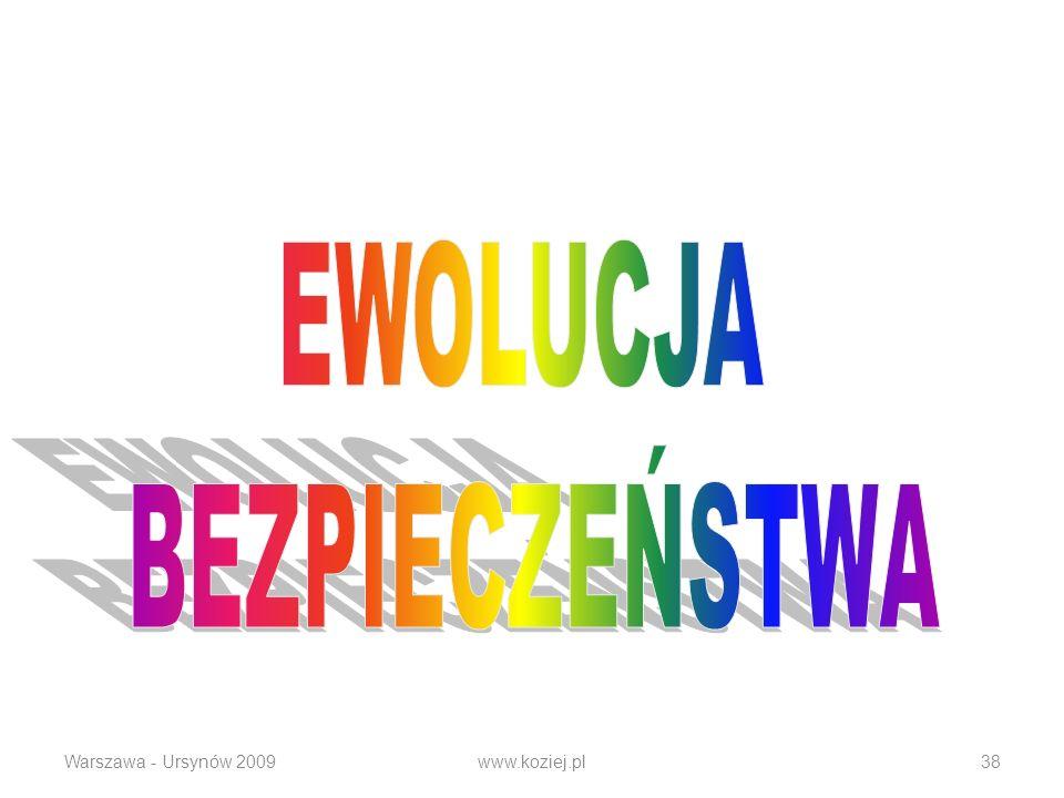 EWOLUCJA BEZPIECZEŃSTWA Warszawa - Ursynów 2009 www.koziej.pl