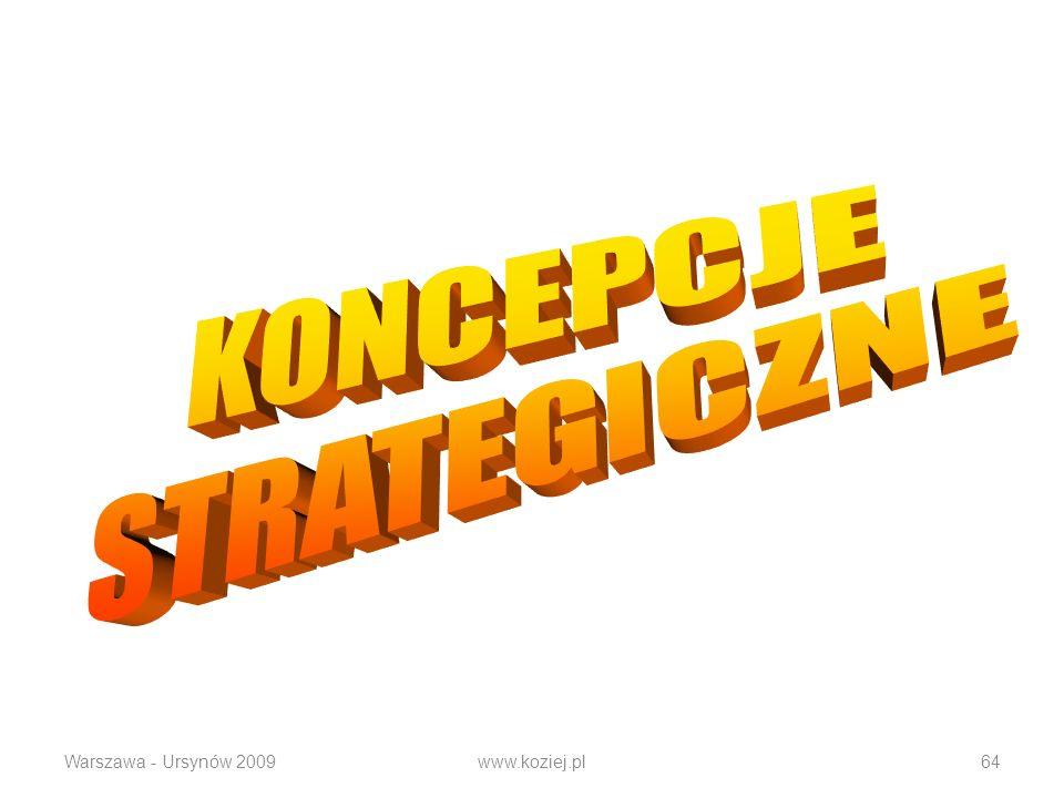 KONCEPCJE STRATEGICZNE Warszawa - Ursynów 2009 www.koziej.pl