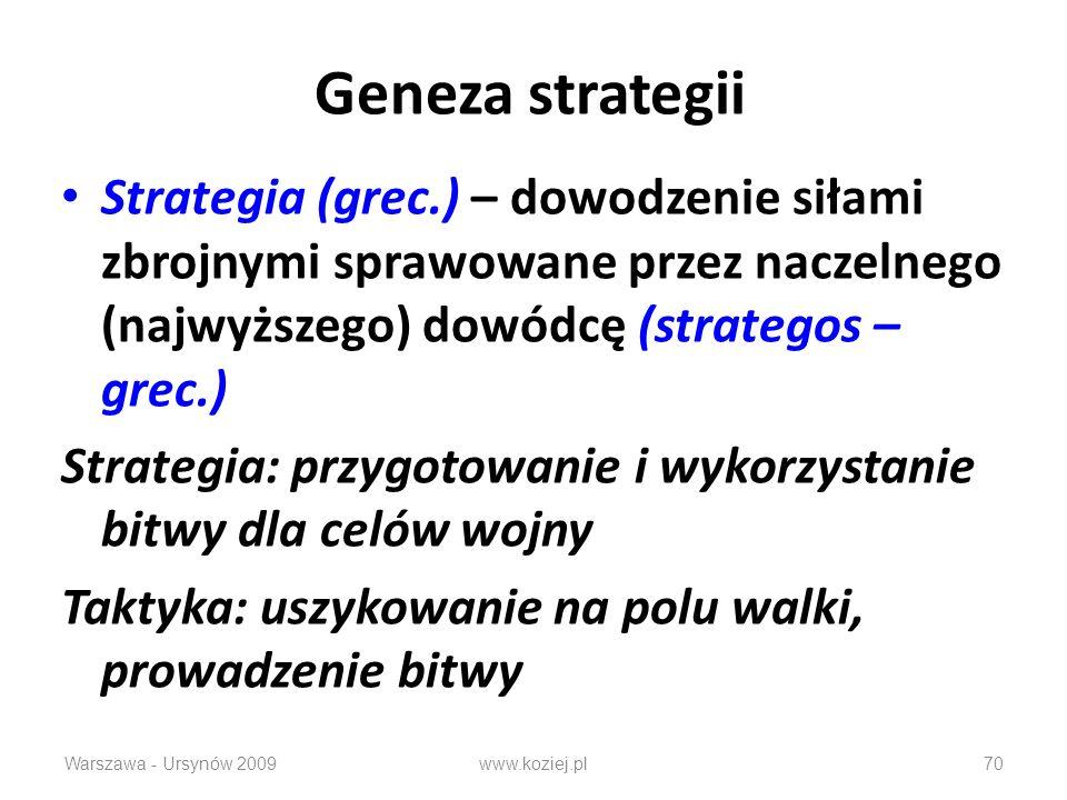 Geneza strategii Strategia (grec.) – dowodzenie siłami zbrojnymi sprawowane przez naczelnego (najwyższego) dowódcę (strategos – grec.)