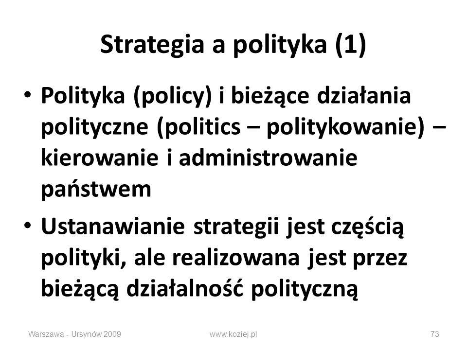 Strategia a polityka (1)
