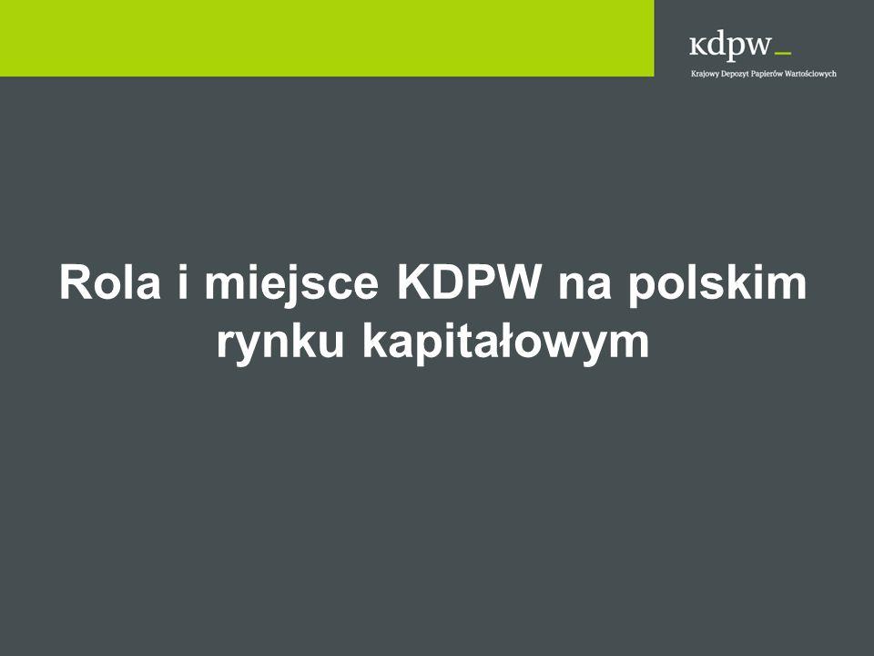 Rola i miejsce KDPW na polskim rynku kapitałowym
