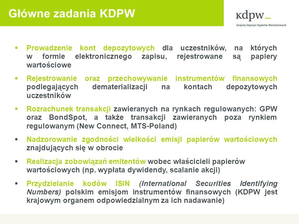 Główne zadania KDPW