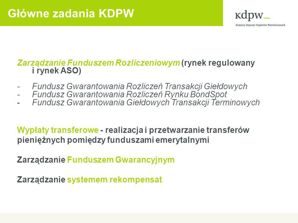 Główne zadania KDPW Zarządzanie Funduszem Rozliczeniowym (rynek regulowany i rynek ASO)