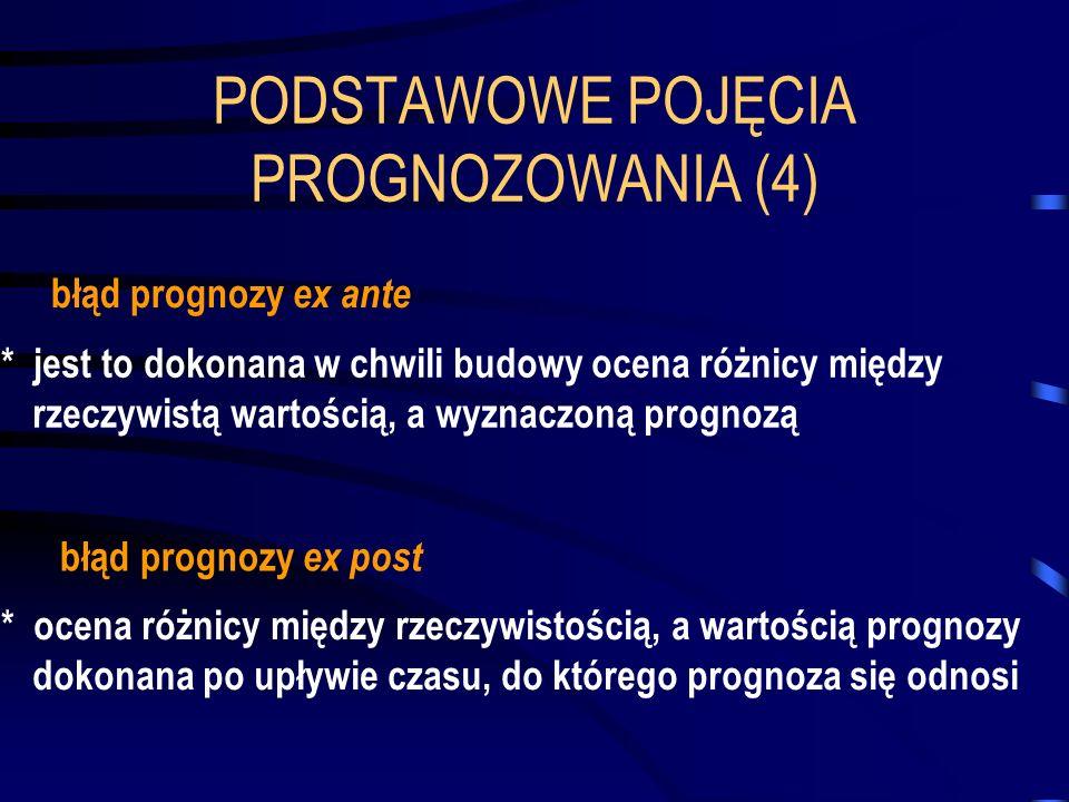 PODSTAWOWE POJĘCIA PROGNOZOWANIA (4)
