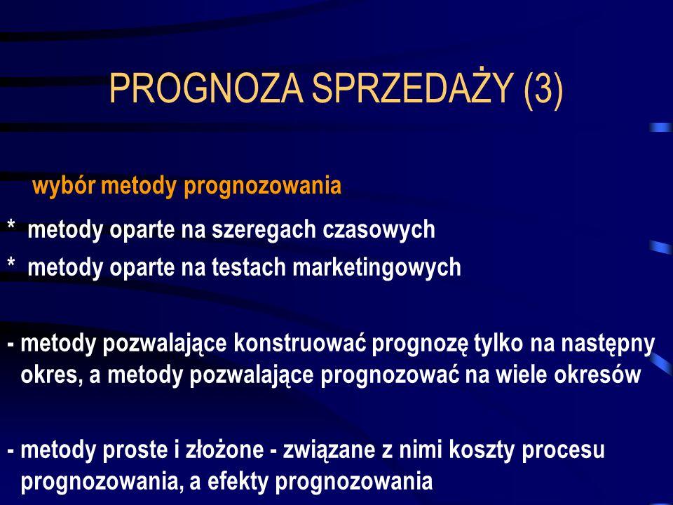 PROGNOZA SPRZEDAŻY (3) wybór metody prognozowania