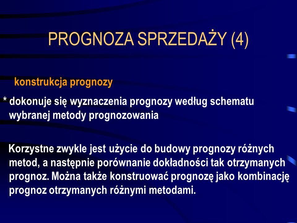 PROGNOZA SPRZEDAŻY (4) konstrukcja prognozy