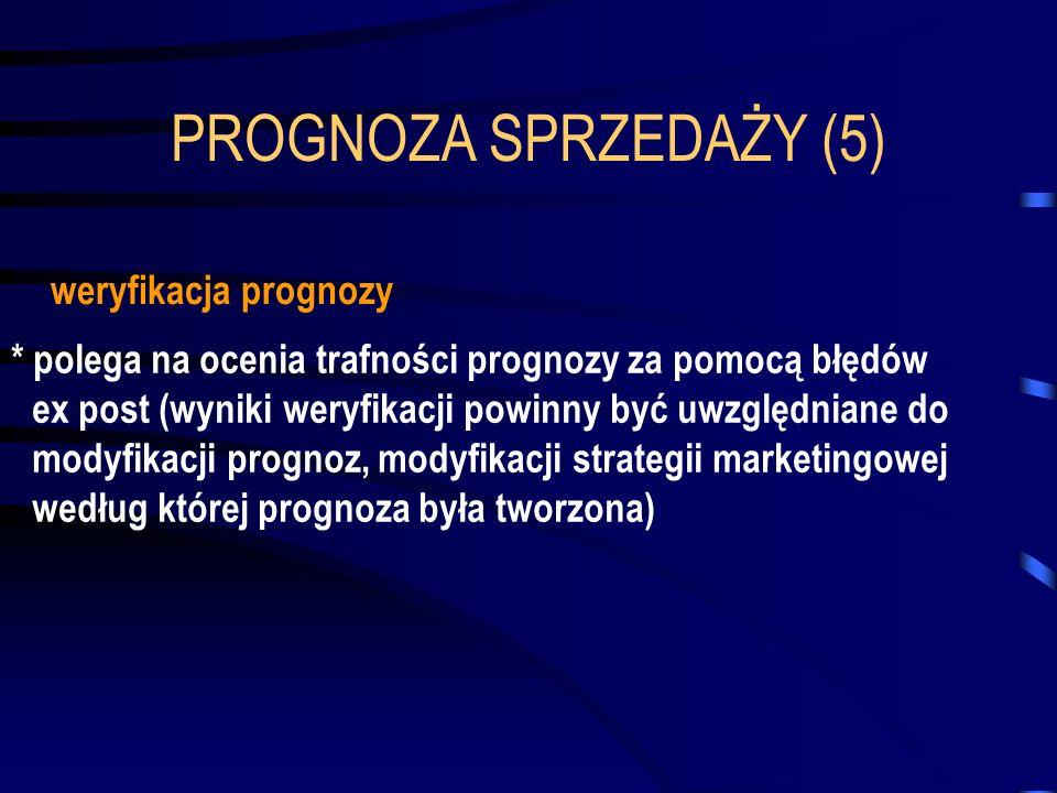 PROGNOZA SPRZEDAŻY (5) weryfikacja prognozy