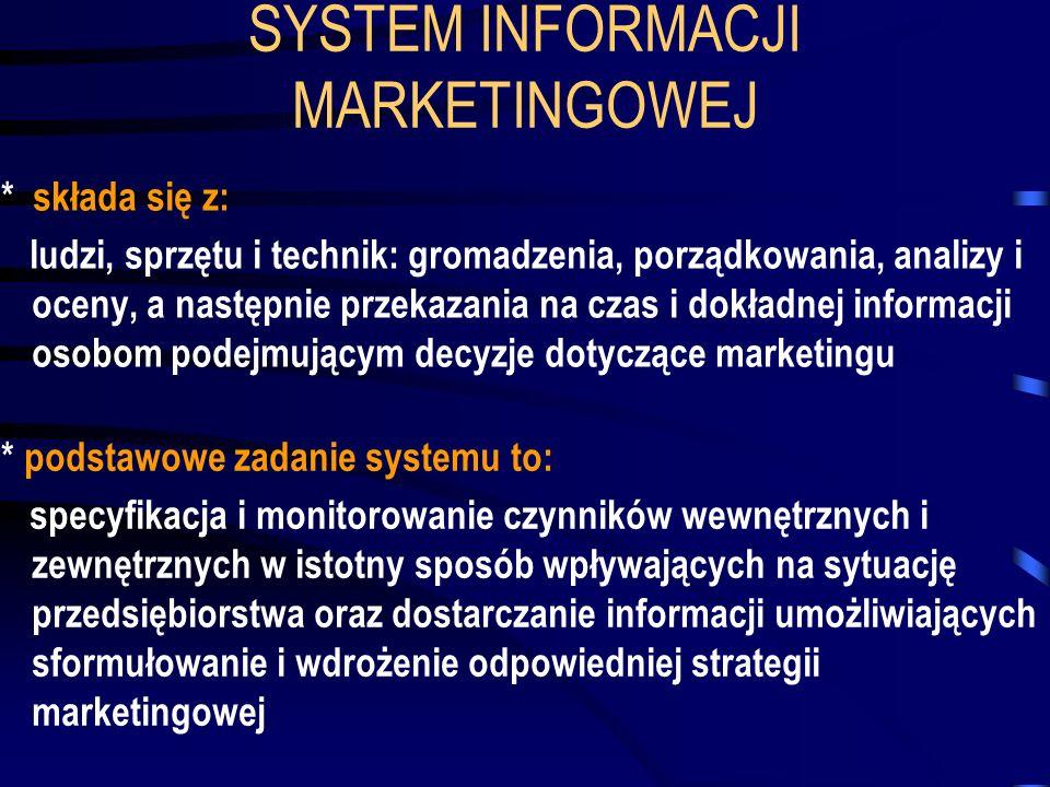 SYSTEM INFORMACJI MARKETINGOWEJ