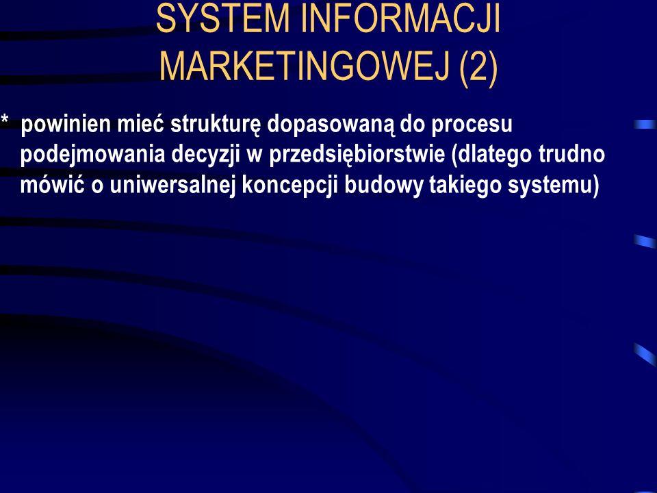 SYSTEM INFORMACJI MARKETINGOWEJ (2)