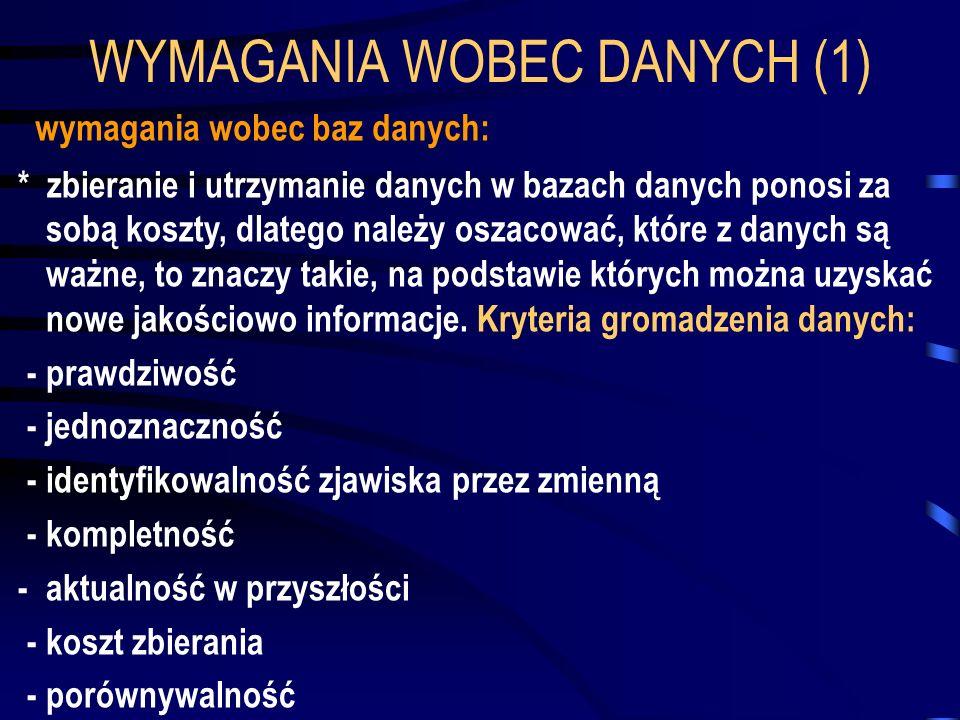 WYMAGANIA WOBEC DANYCH (1)