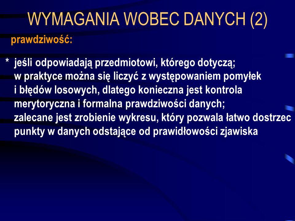 WYMAGANIA WOBEC DANYCH (2)