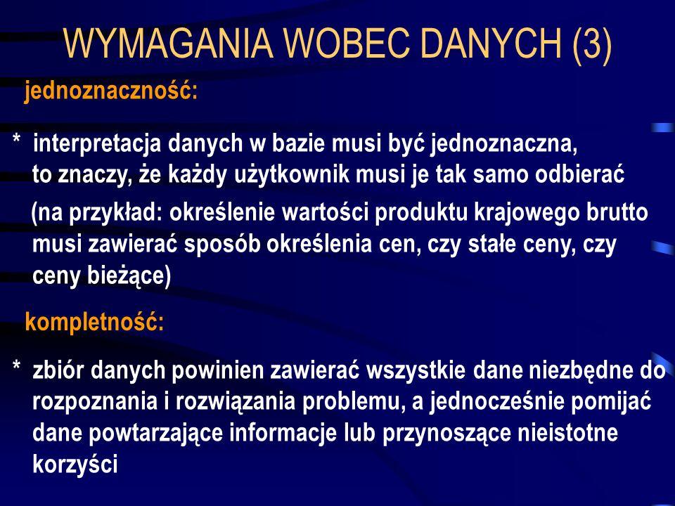 WYMAGANIA WOBEC DANYCH (3)