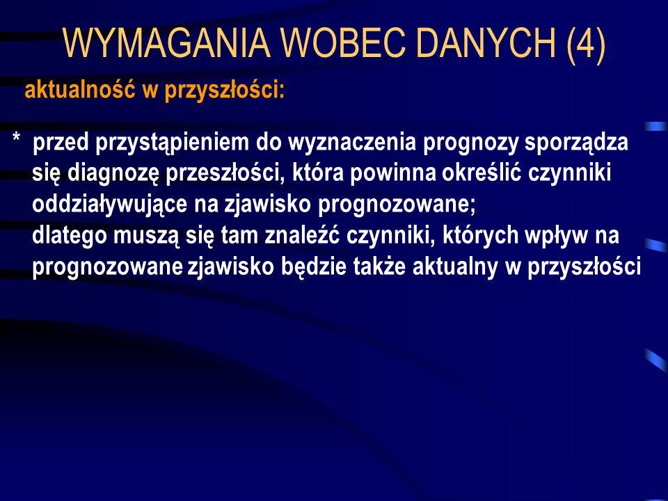 WYMAGANIA WOBEC DANYCH (4)