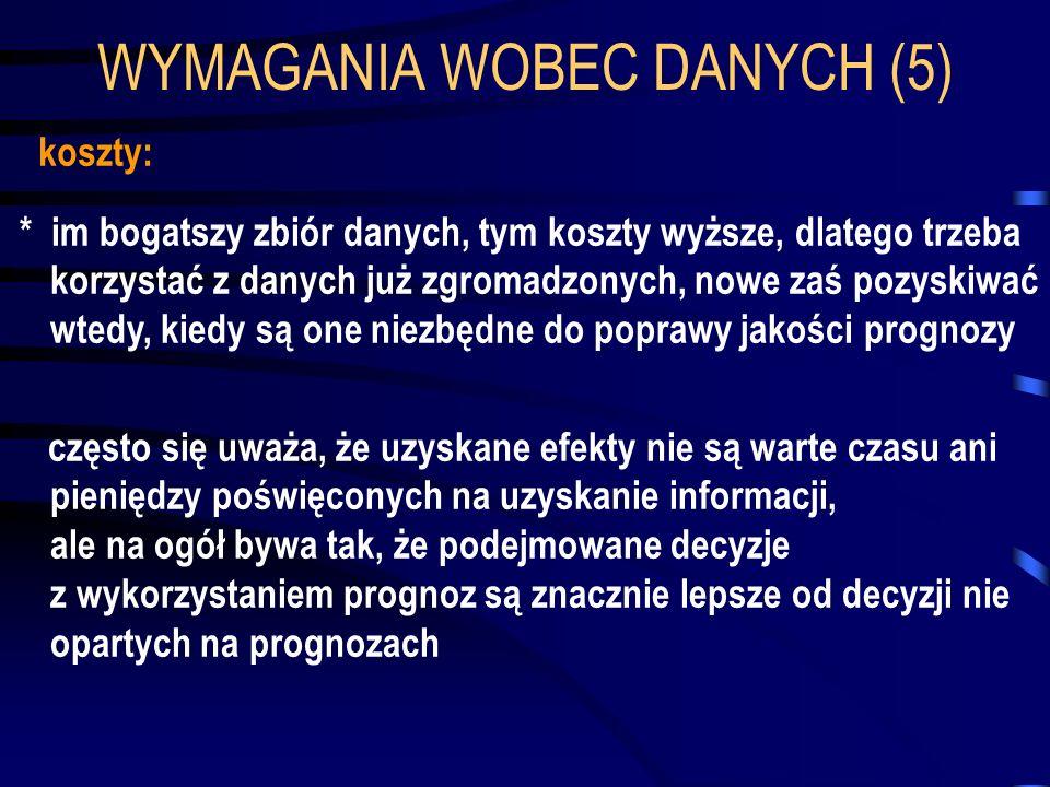 WYMAGANIA WOBEC DANYCH (5)
