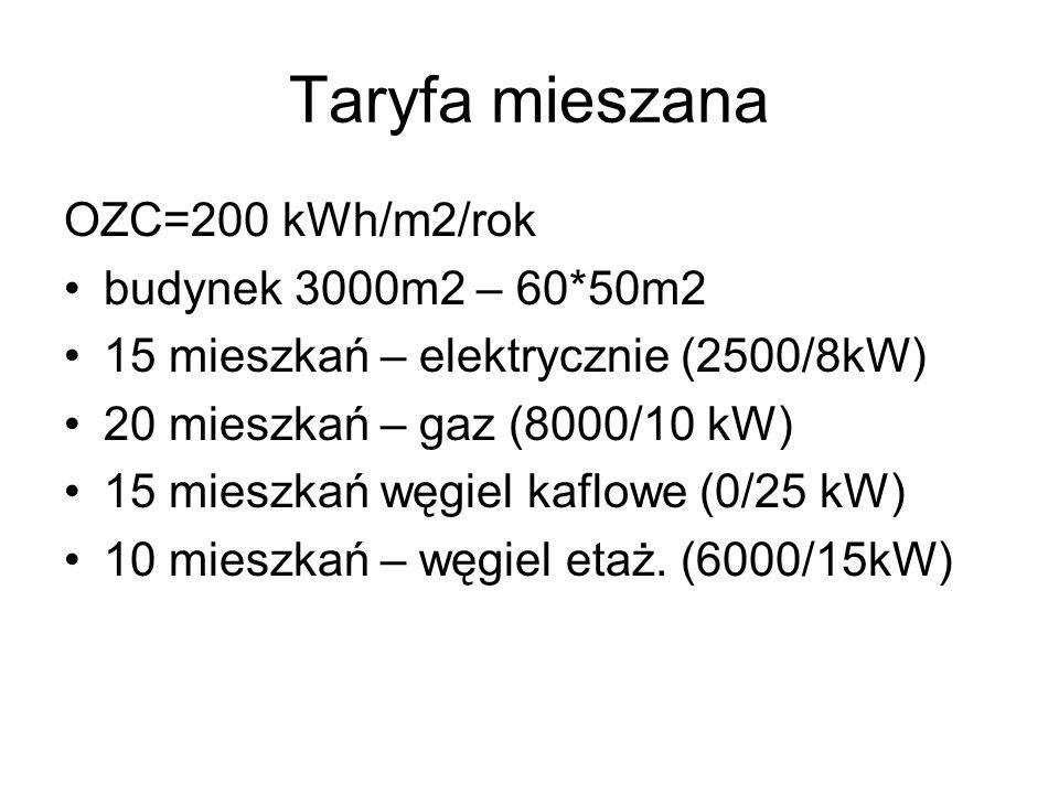 Taryfa mieszana OZC=200 kWh/m2/rok budynek 3000m2 – 60*50m2