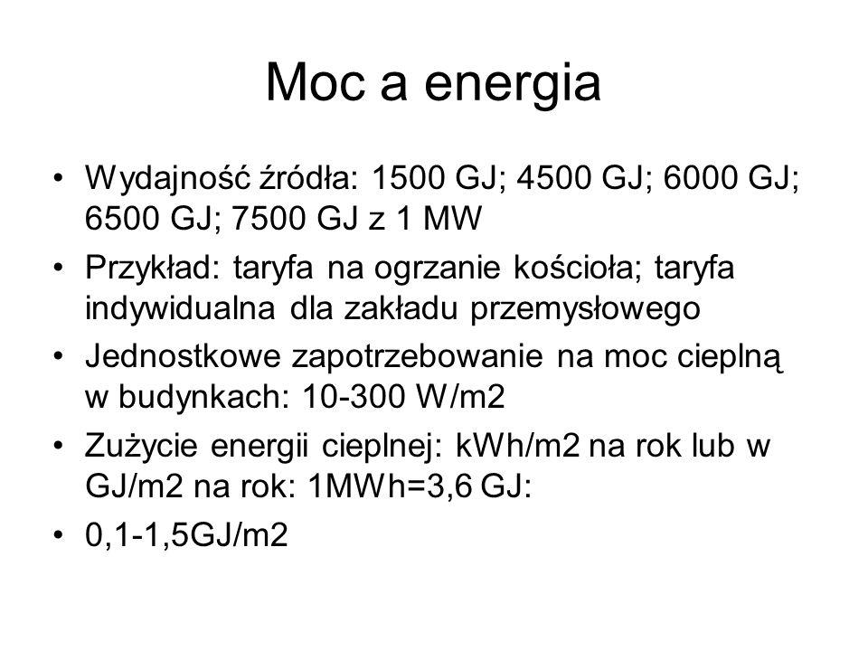 Moc a energia Wydajność źródła: 1500 GJ; 4500 GJ; 6000 GJ; 6500 GJ; 7500 GJ z 1 MW.